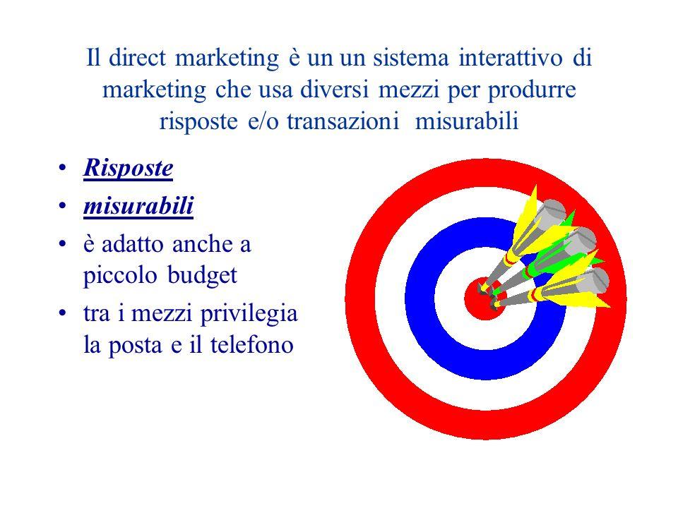 Il direct marketing è un un sistema interattivo di marketing che usa diversi mezzi per produrre risposte e/o transazioni misurabili