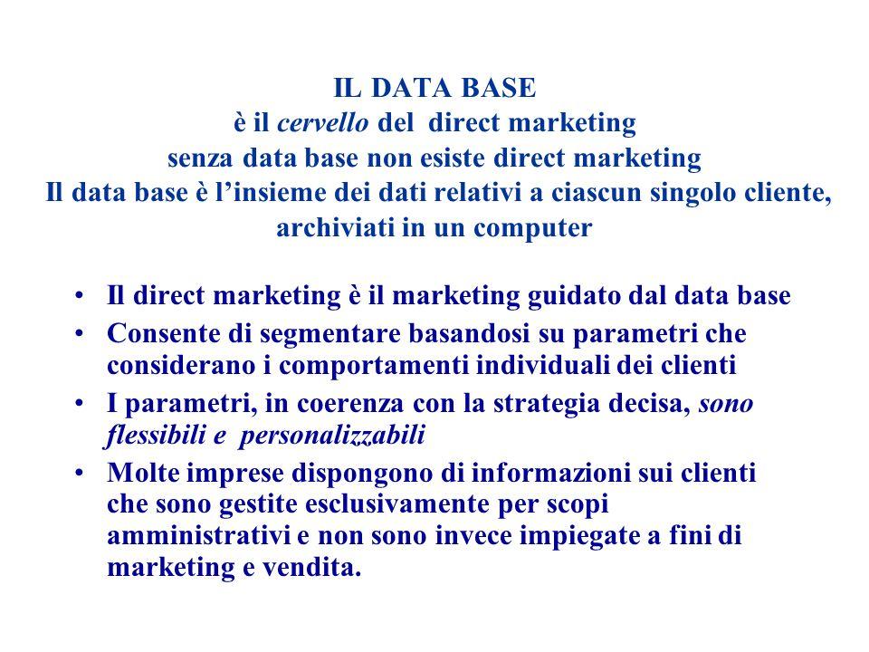 IL DATA BASE è il cervello del direct marketing senza data base non esiste direct marketing Il data base è l'insieme dei dati relativi a ciascun singolo cliente, archiviati in un computer