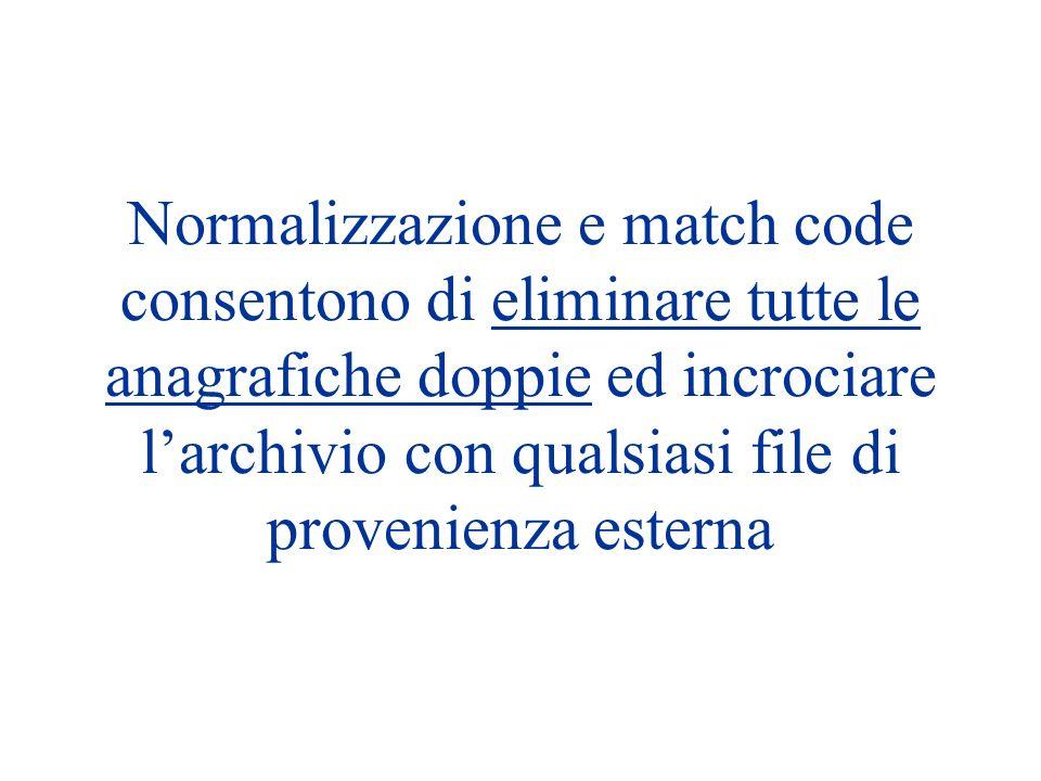 Normalizzazione e match code consentono di eliminare tutte le anagrafiche doppie ed incrociare l'archivio con qualsiasi file di provenienza esterna