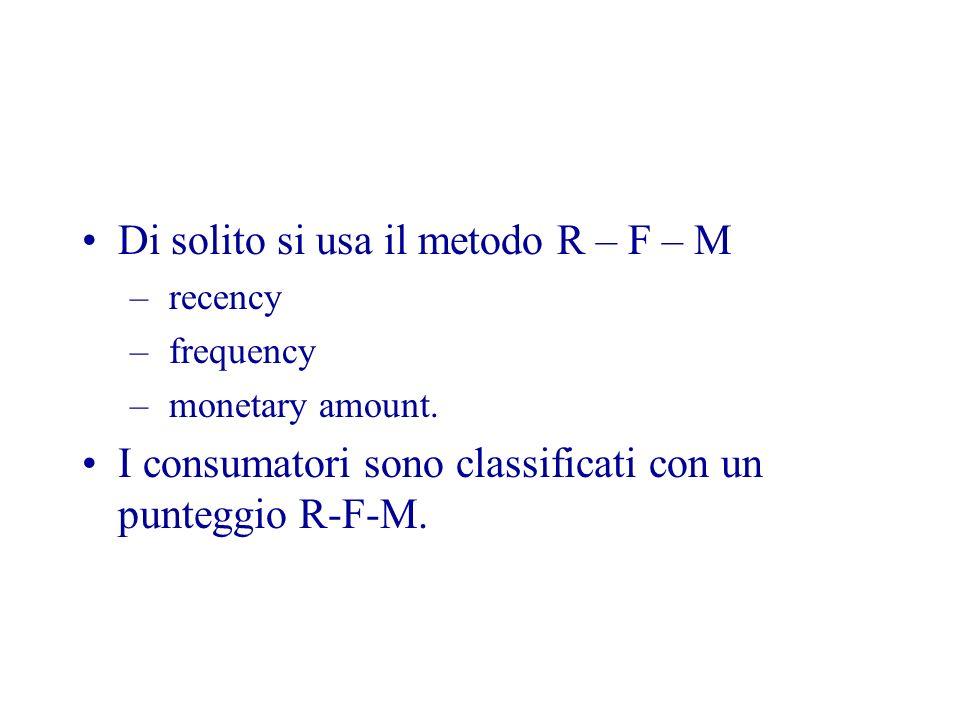 Di solito si usa il metodo R – F – M