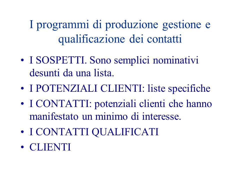 I programmi di produzione gestione e qualificazione dei contatti