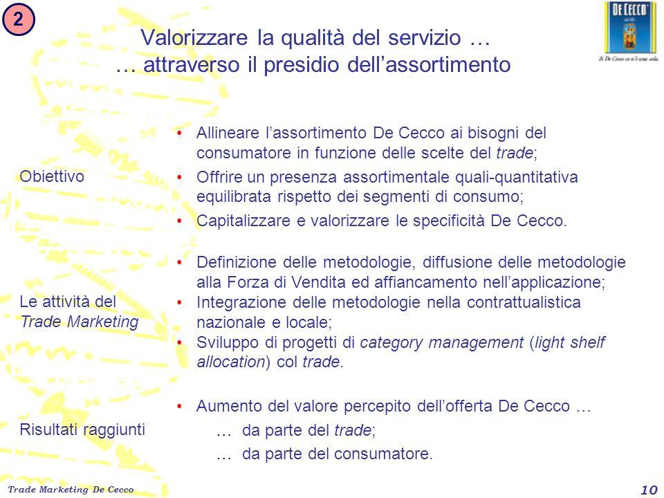2 Valorizzare la qualità del servizio … … attraverso il presidio dell'assortimento. Obiettivo.