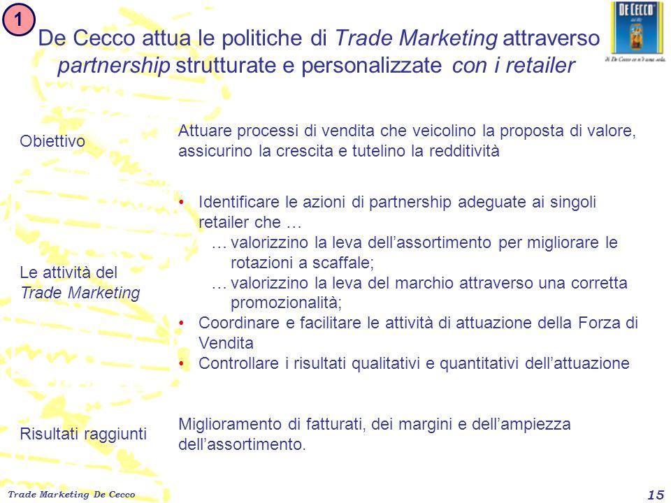 1 De Cecco attua le politiche di Trade Marketing attraverso partnership strutturate e personalizzate con i retailer.