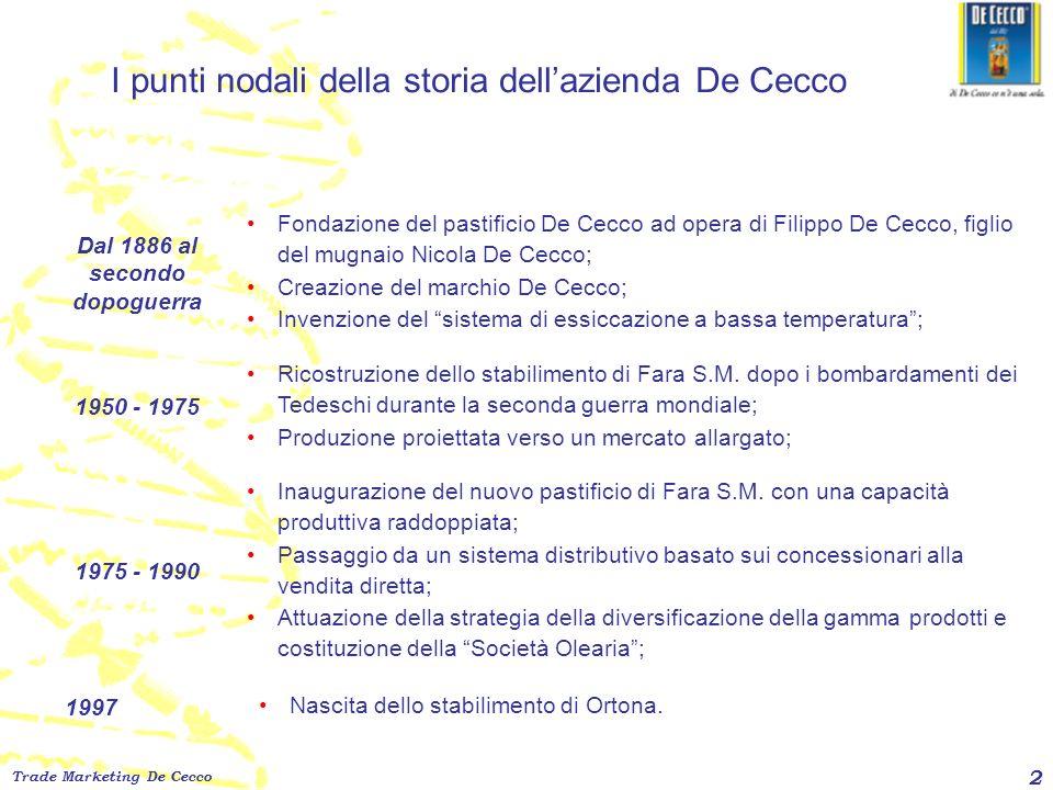 I punti nodali della storia dell'azienda De Cecco