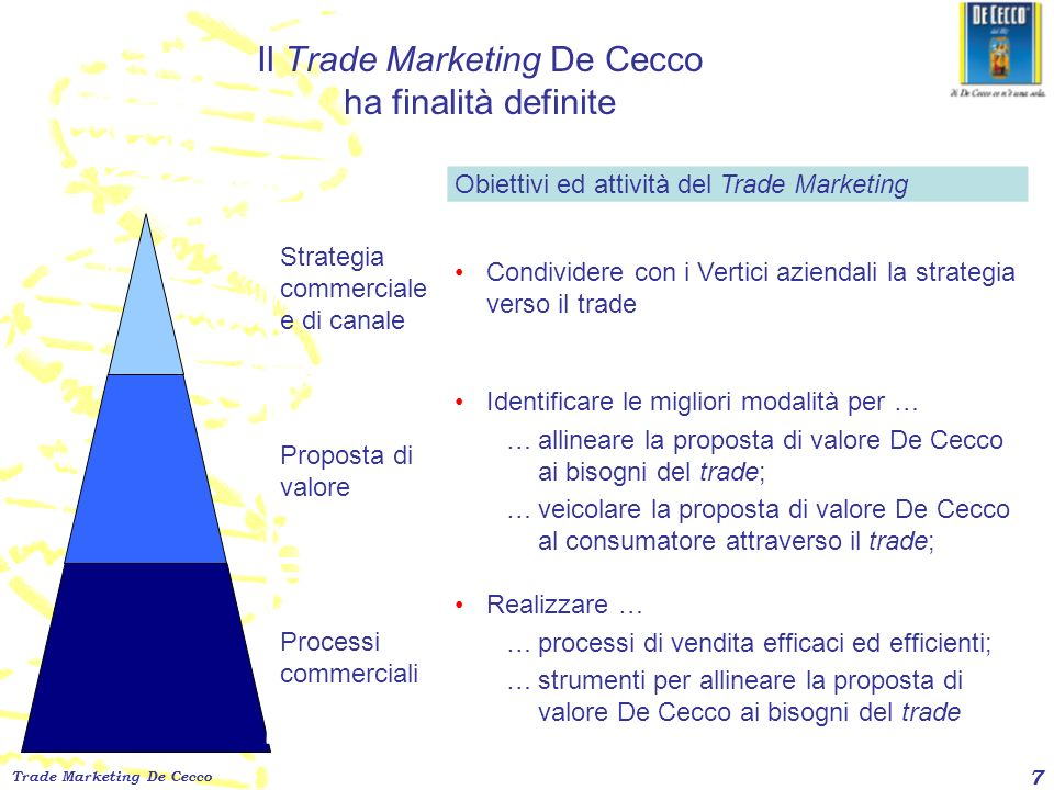 Il Trade Marketing De Cecco ha finalità definite