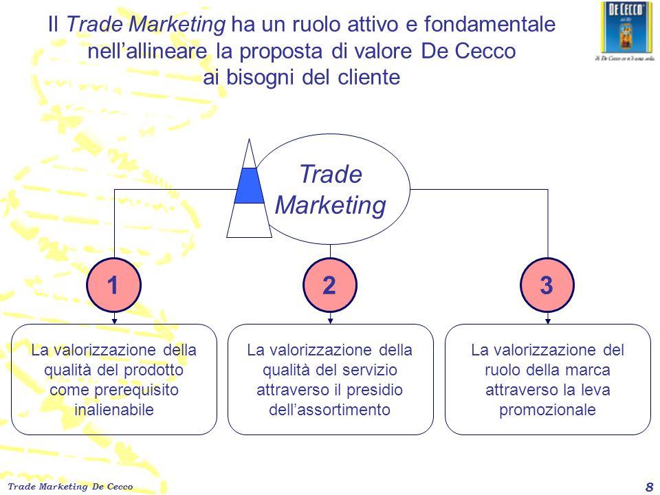 Il Trade Marketing ha un ruolo attivo e fondamentale nell'allineare la proposta di valore De Cecco ai bisogni del cliente