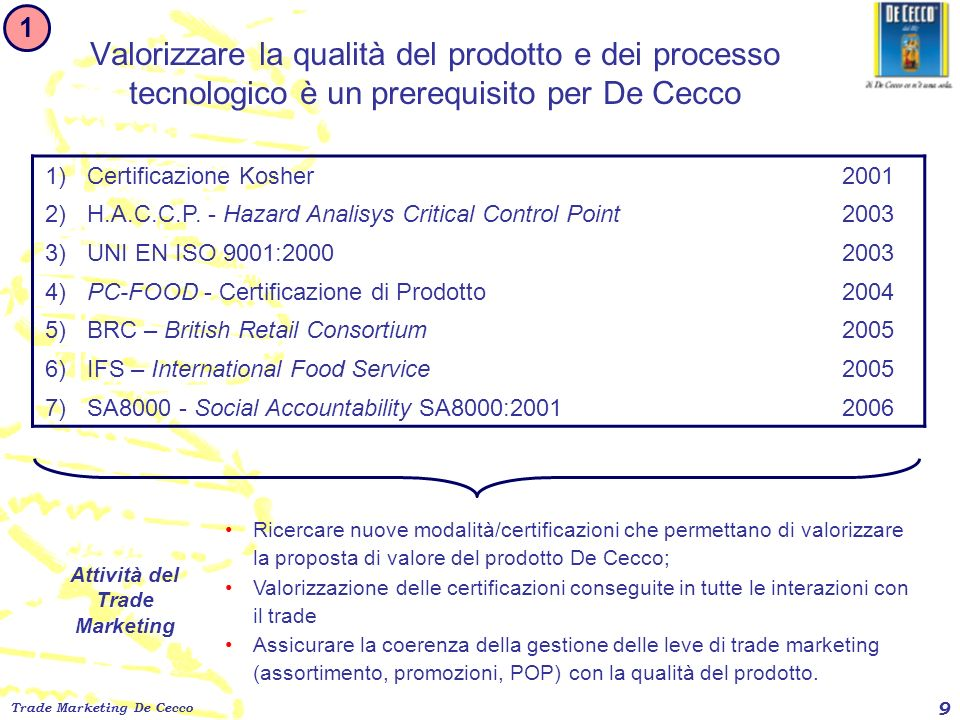 Attività del Trade Marketing