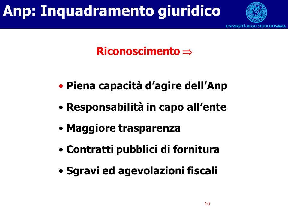 Anp: Inquadramento giuridico