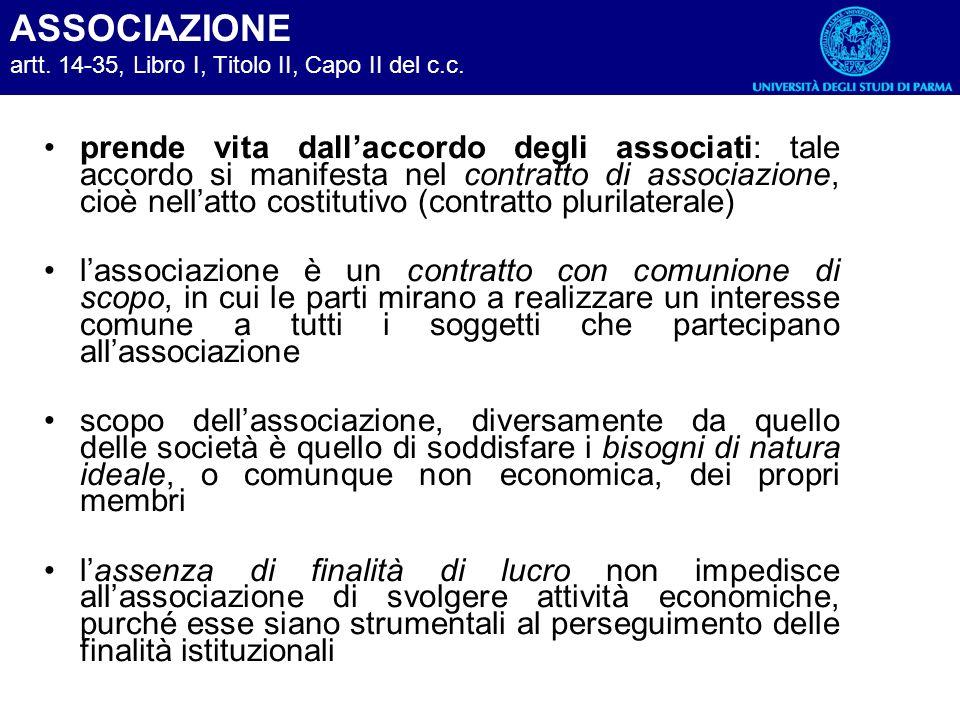 ASSOCIAZIONE artt. 14-35, Libro I, Titolo II, Capo II del c.c.