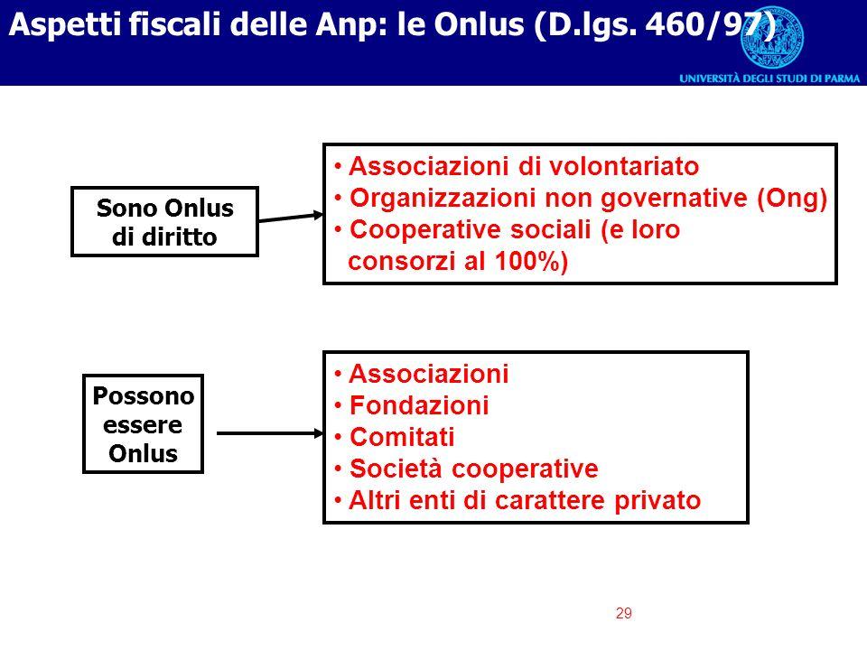Aspetti fiscali delle Anp: le Onlus (D.lgs. 460/97)