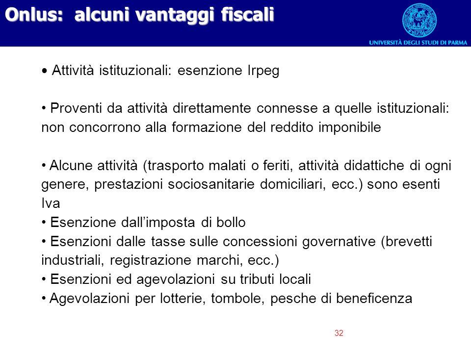 Onlus: alcuni vantaggi fiscali