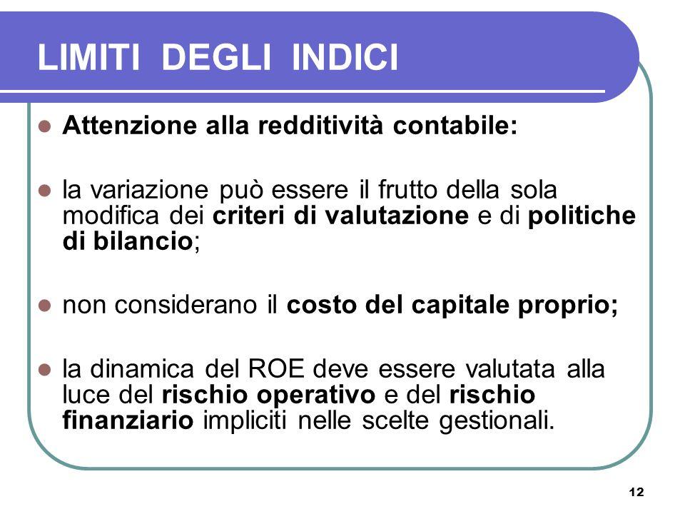 LIMITI DEGLI INDICI Attenzione alla redditività contabile: