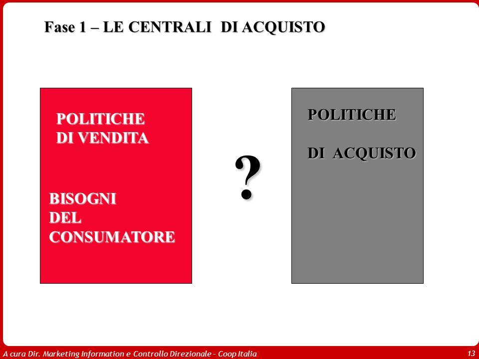 Fase 1 – LE CENTRALI DI ACQUISTO POLITICHE POLITICHE DI VENDITA
