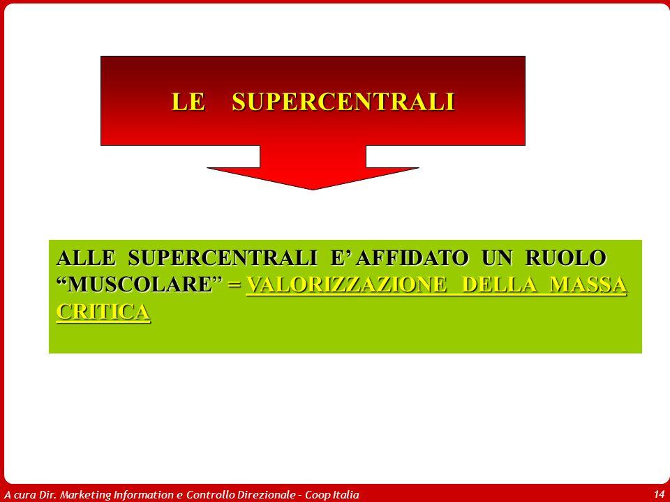 LE SUPERCENTRALI ALLE SUPERCENTRALI E' AFFIDATO UN RUOLO MUSCOLARE = VALORIZZAZIONE DELLA MASSA CRITICA.