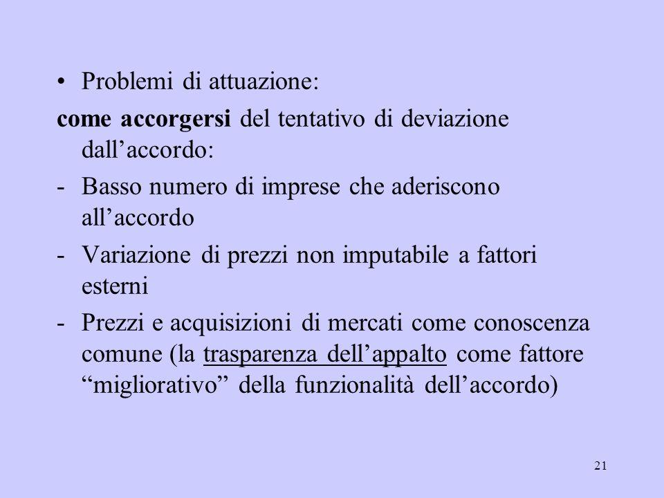 Problemi di attuazione: