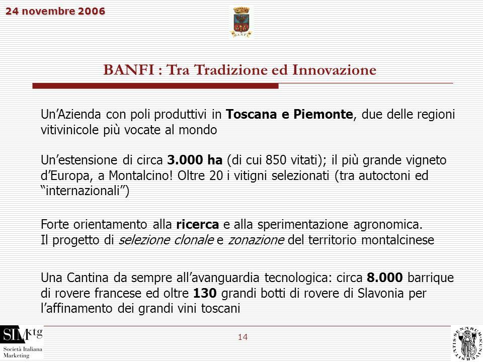 BANFI : Tra Tradizione ed Innovazione