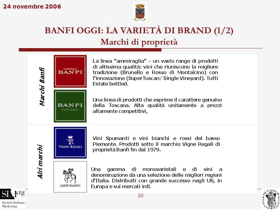 BANFI OGGI: LA VARIETÀ DI BRAND (1/2) Marchi di proprietà