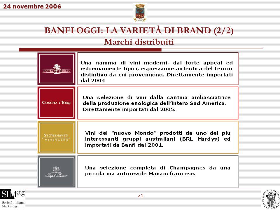 BANFI OGGI: LA VARIETÀ DI BRAND (2/2) Marchi distribuiti