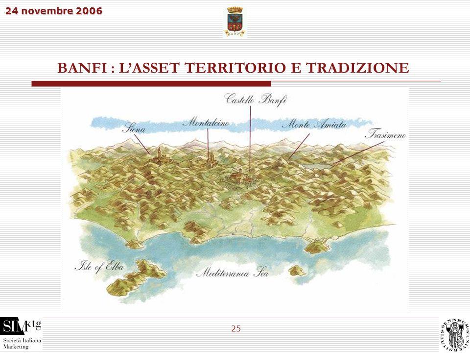 BANFI : L'ASSET TERRITORIO E TRADIZIONE