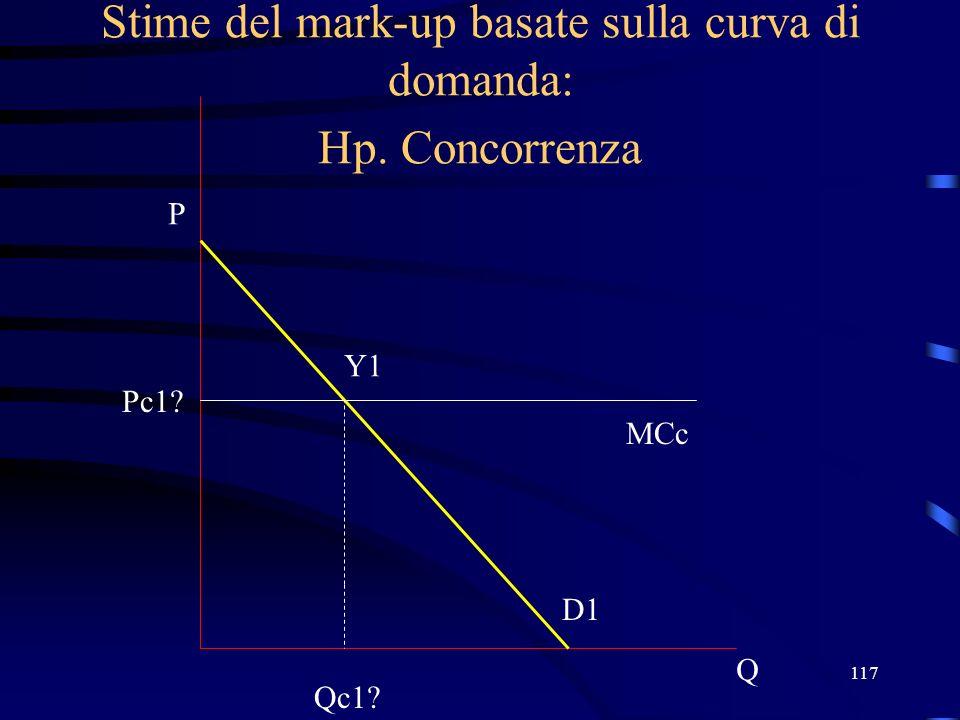 Stime del mark-up basate sulla curva di domanda: Hp. Concorrenza