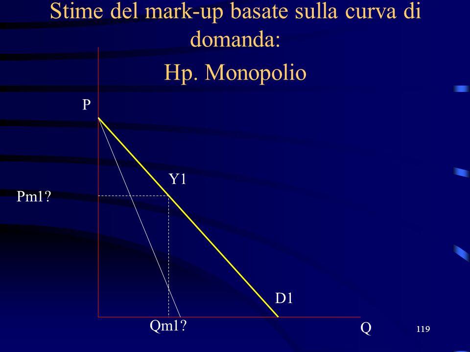 Stime del mark-up basate sulla curva di domanda: Hp. Monopolio