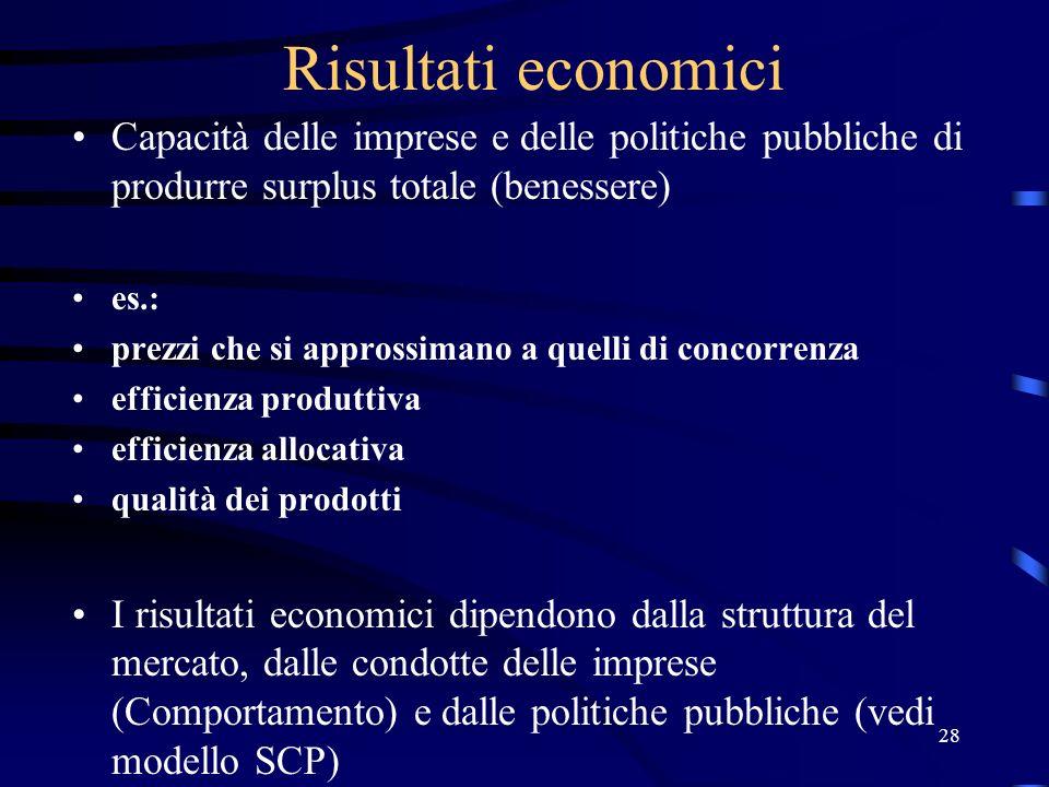 Risultati economici Capacità delle imprese e delle politiche pubbliche di produrre surplus totale (benessere)