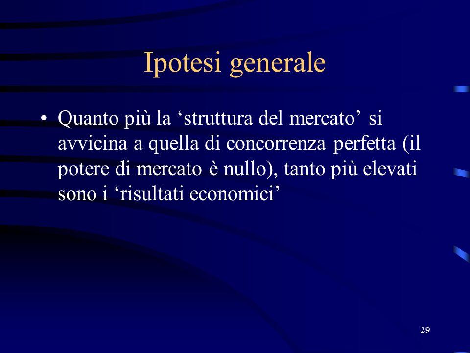Ipotesi generale