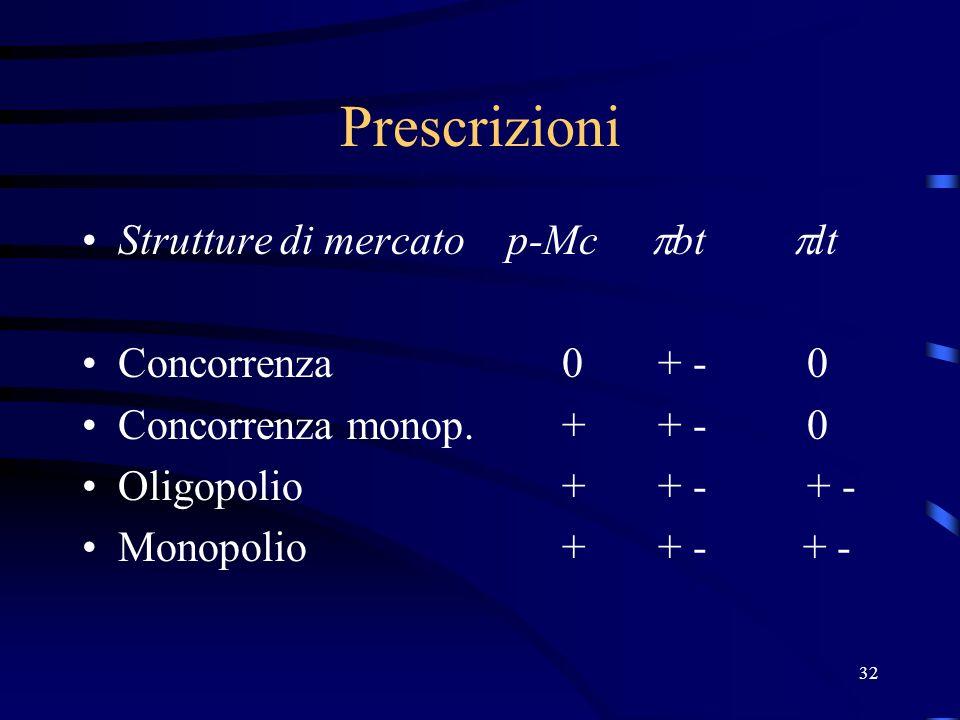 Prescrizioni Strutture di mercato p-Mc bt lt Concorrenza 0 + - 0