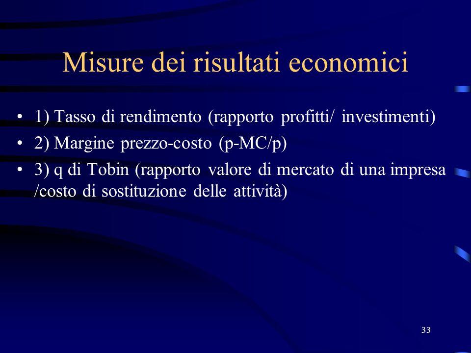 Misure dei risultati economici