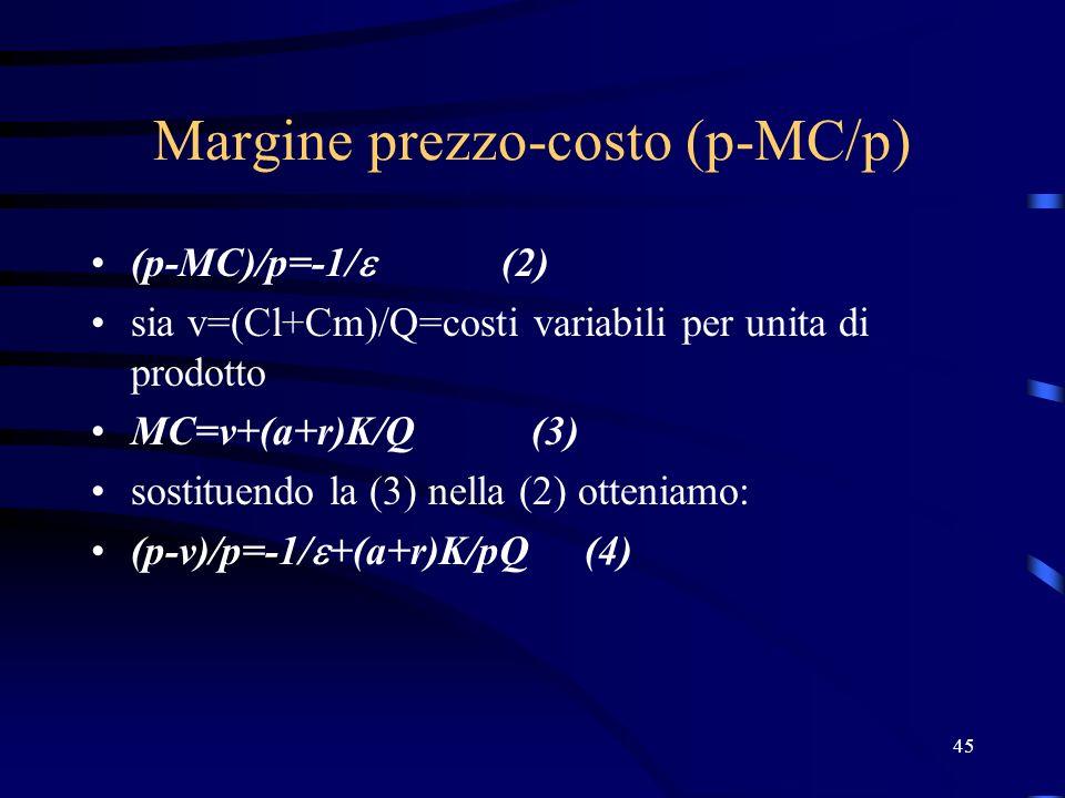Margine prezzo-costo (p-MC/p)