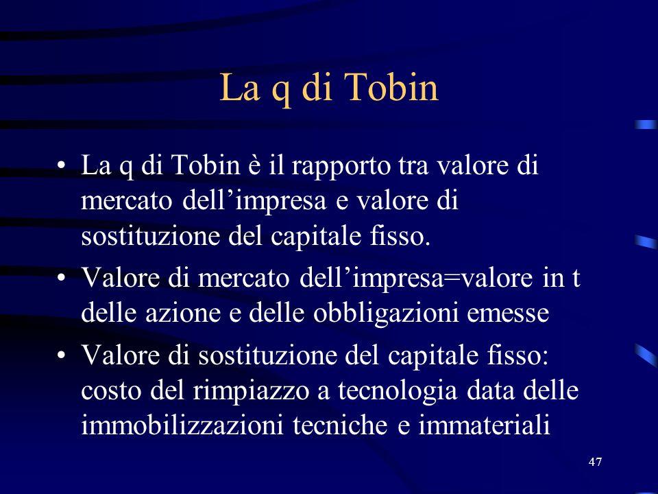 La q di Tobin La q di Tobin è il rapporto tra valore di mercato dell'impresa e valore di sostituzione del capitale fisso.