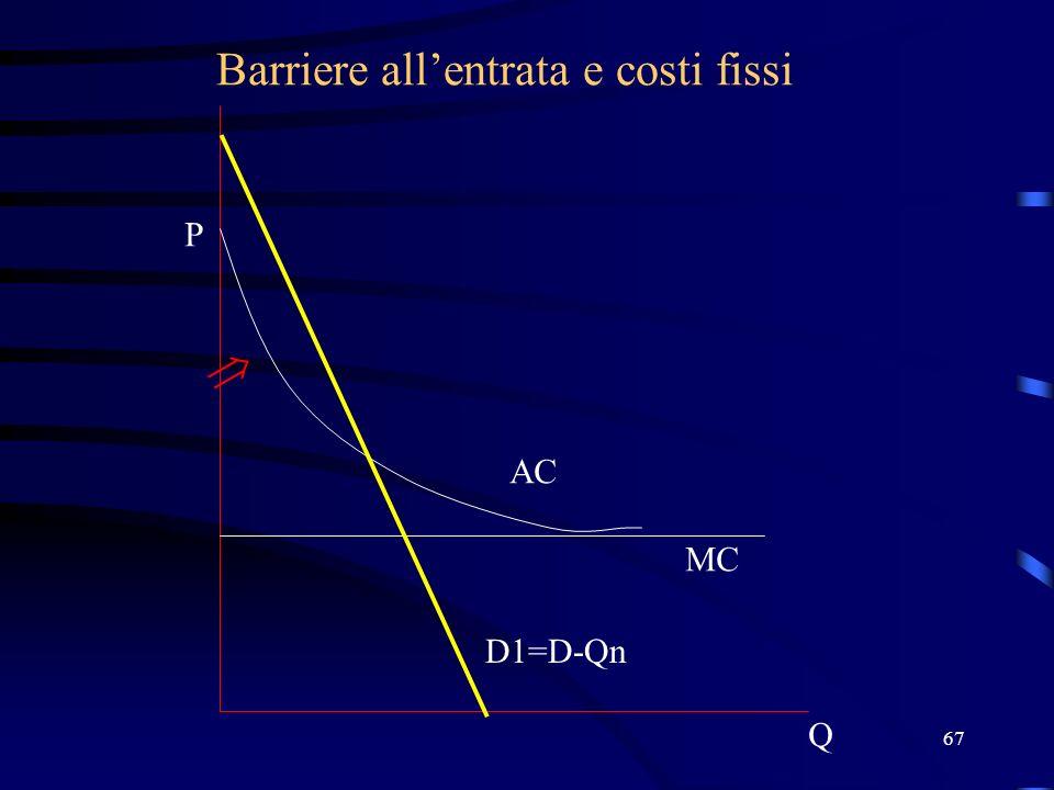 Barriere all'entrata e costi fissi