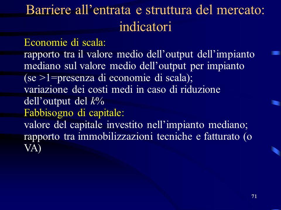 Barriere all'entrata e struttura del mercato: indicatori
