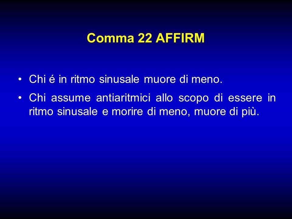 Comma 22 AFFIRM Chi é in ritmo sinusale muore di meno.