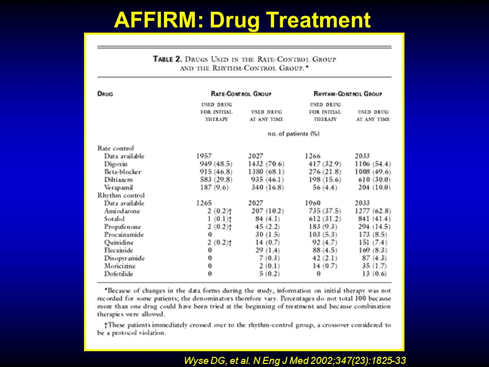 AFFIRM: Drug Treatment