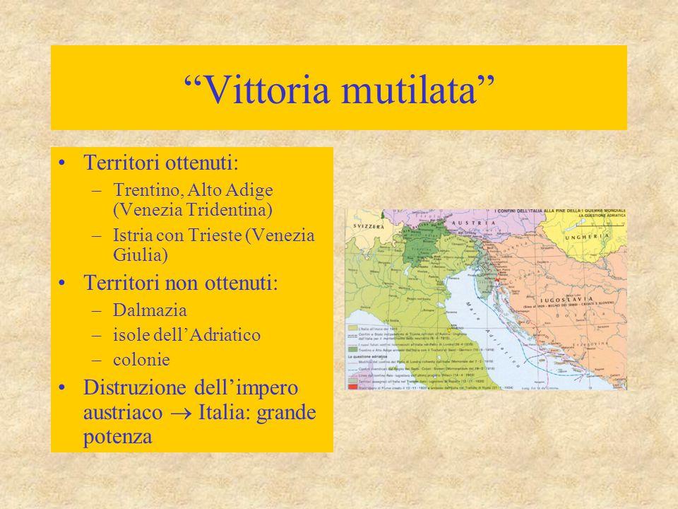 Vittoria mutilata Territori ottenuti: Territori non ottenuti: