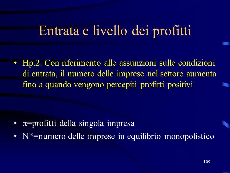 Entrata e livello dei profitti