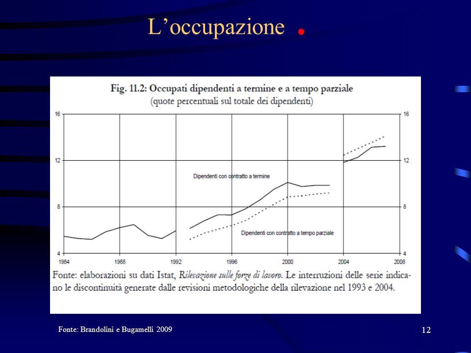 L'occupazione . Fonte: Brandolini e Bugamelli 2009