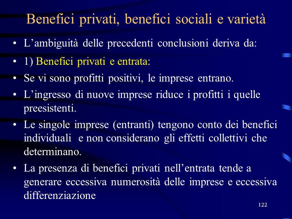 Benefici privati, benefici sociali e varietà