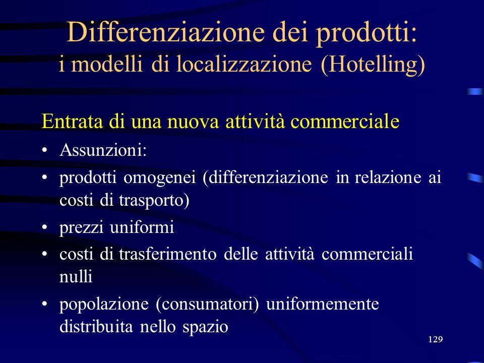 Differenziazione dei prodotti: i modelli di localizzazione (Hotelling)