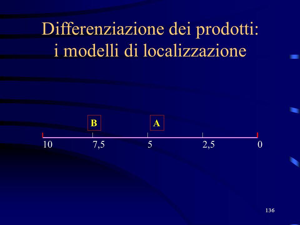 Differenziazione dei prodotti: i modelli di localizzazione