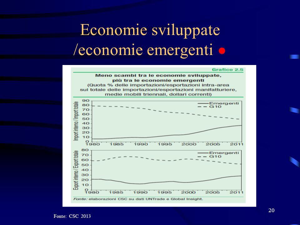 Economie sviluppate /economie emergenti ●