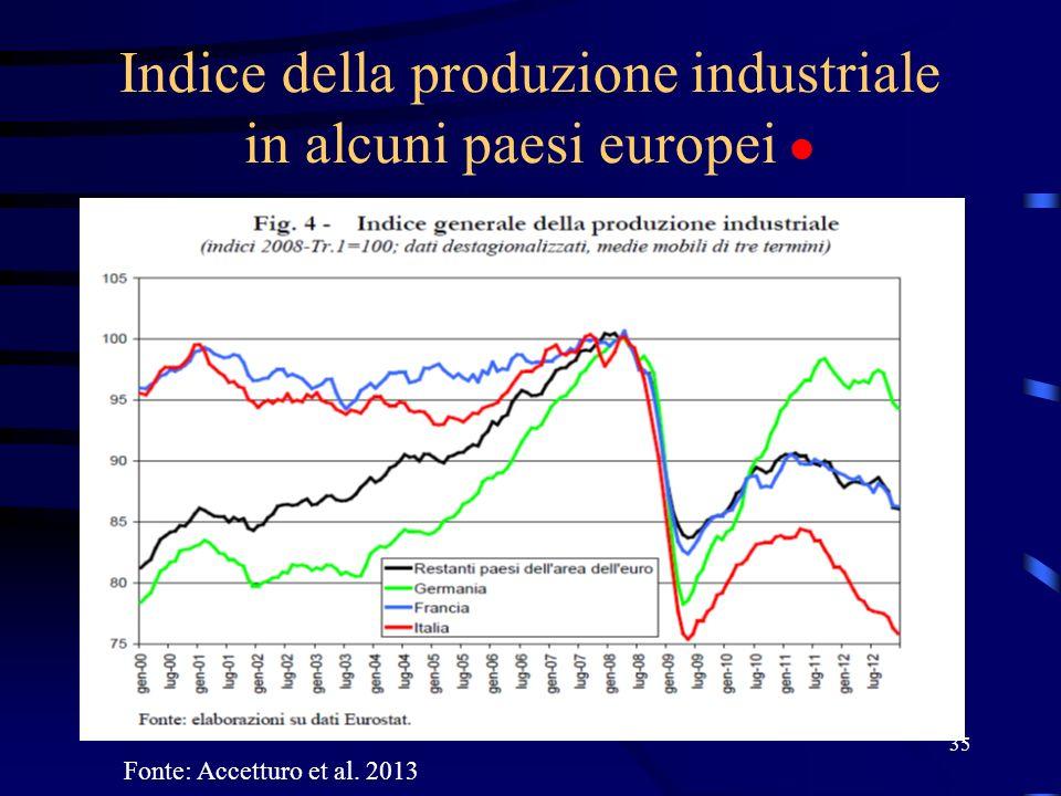 Indice della produzione industriale in alcuni paesi europei ●