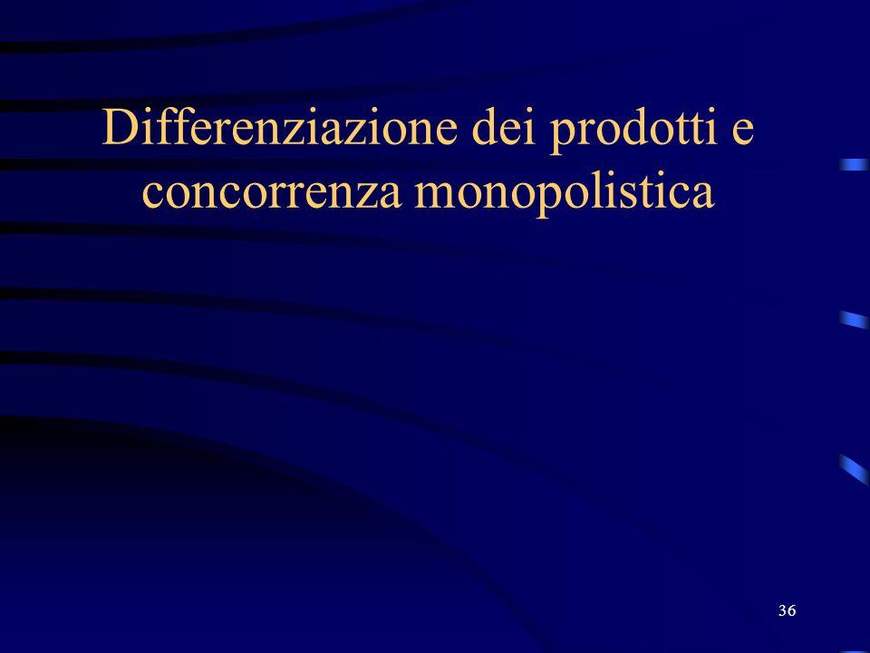 Differenziazione dei prodotti e concorrenza monopolistica