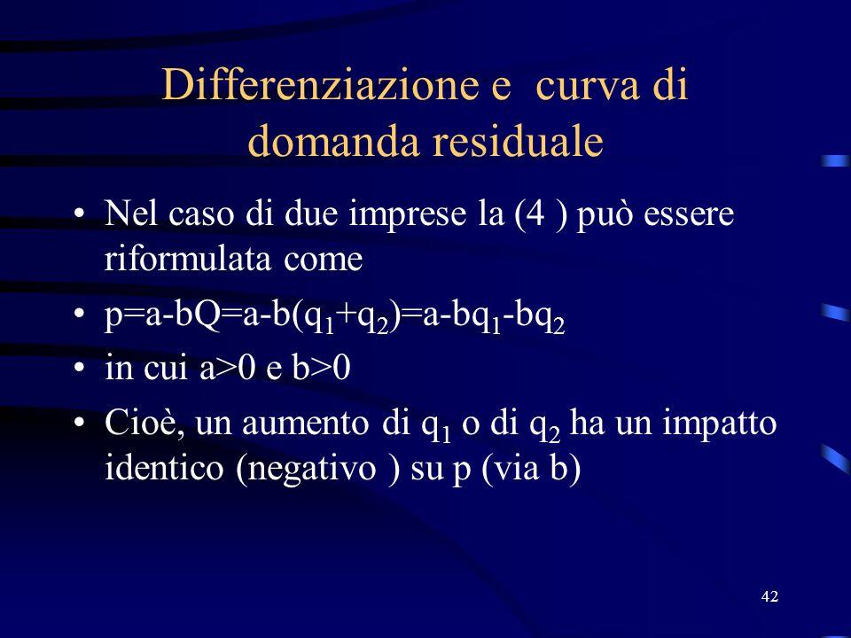 Differenziazione e curva di domanda residuale