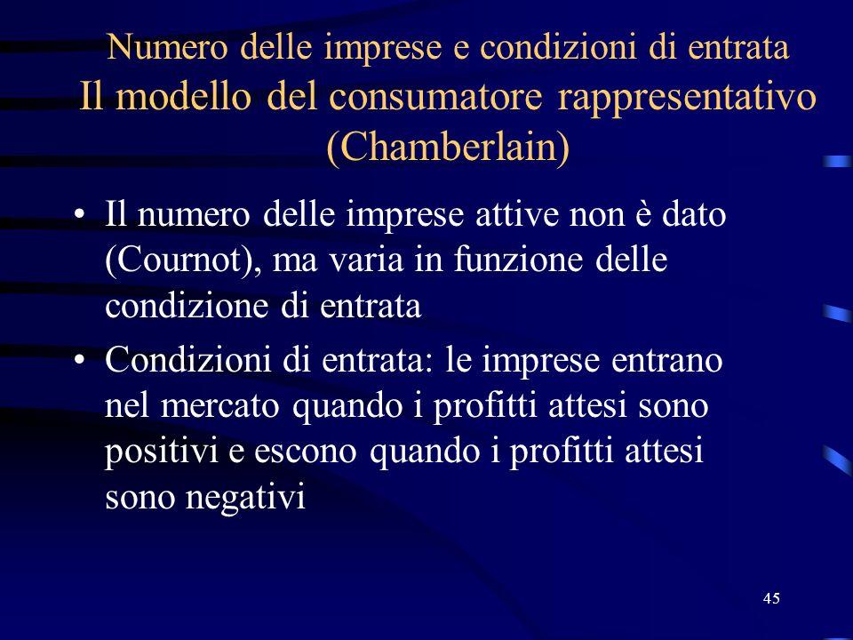 Numero delle imprese e condizioni di entrata Il modello del consumatore rappresentativo (Chamberlain)
