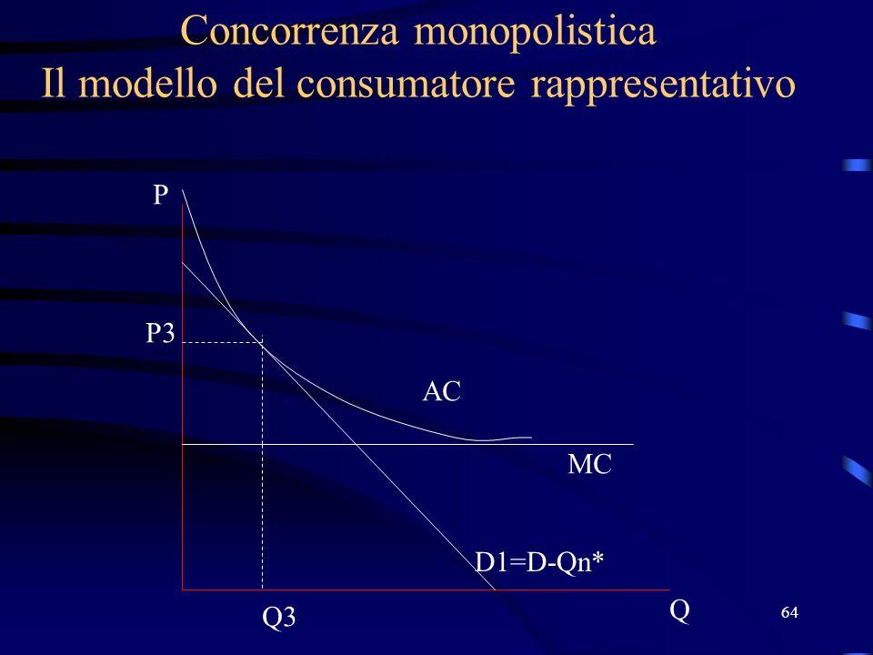 Concorrenza monopolistica Il modello del consumatore rappresentativo