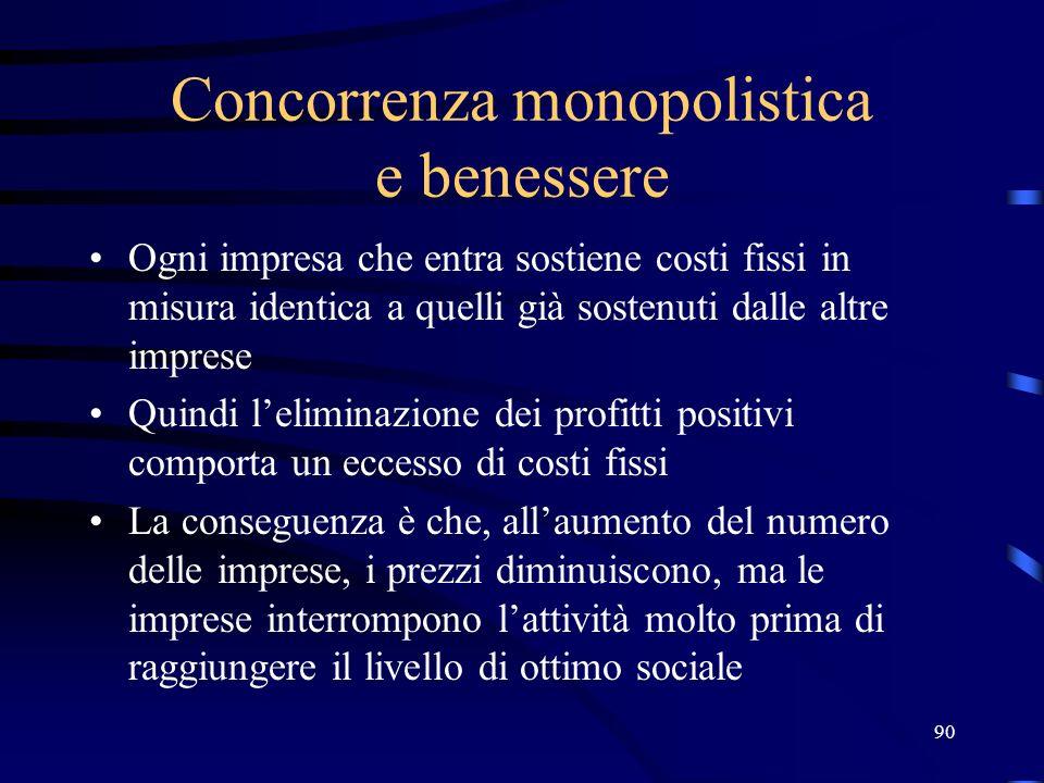 Concorrenza monopolistica e benessere
