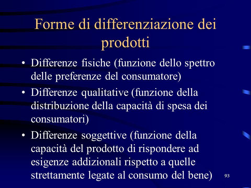 Forme di differenziazione dei prodotti