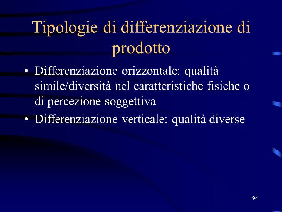 Tipologie di differenziazione di prodotto